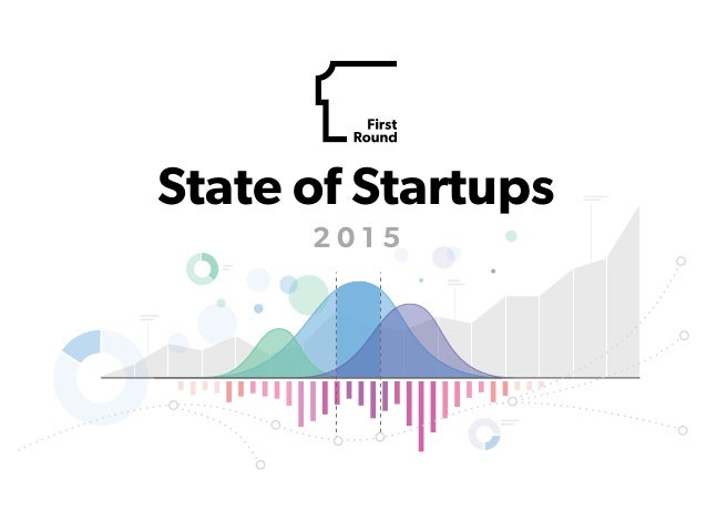 State of Startups 2 0 1 5