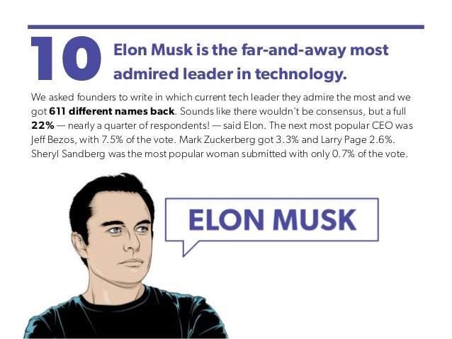 10 Elon Musk is the far-and-away most admired leader in technology. We asked founders to write in which current tech leade...
