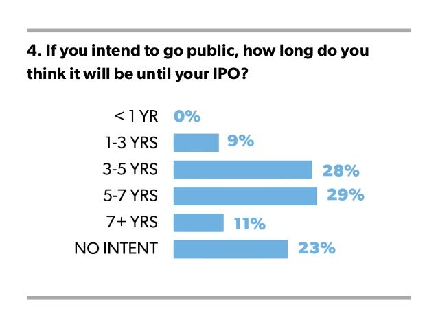 4. If you intend to go public, how long do you think it will be until your IPO?