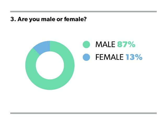 3. Are you male or female?
