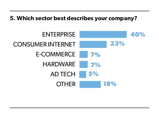 5. Which sector best describes your company?