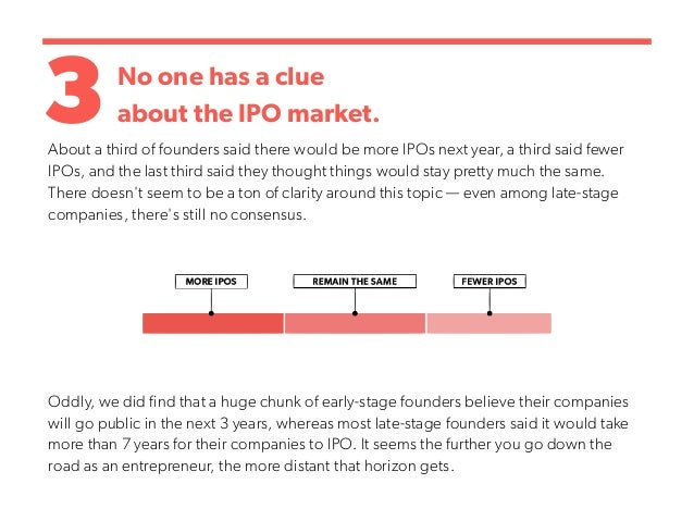 3No one has a clue about the IPO market. About a third of founders said there would be more IPOs next year, a third said f...