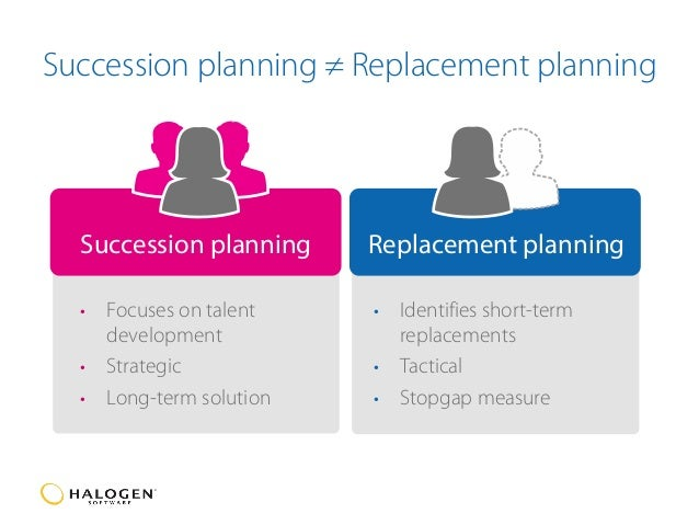 State of Succession Planning Report: Are you doing enough