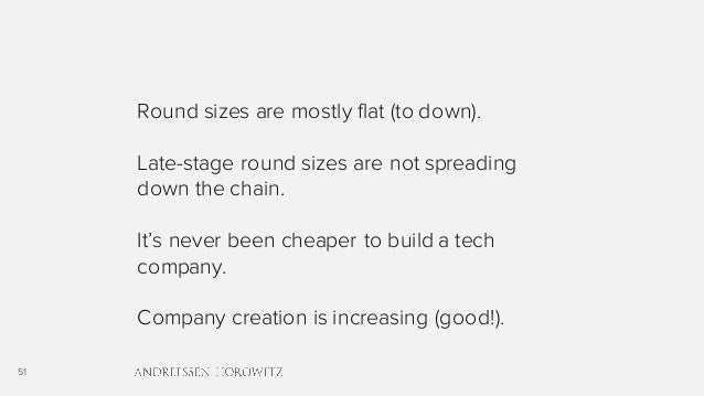 51 Round sizes are mostly flat (to down). Late-stage round sizes are not spreading down the chain. It's never been cheaper...