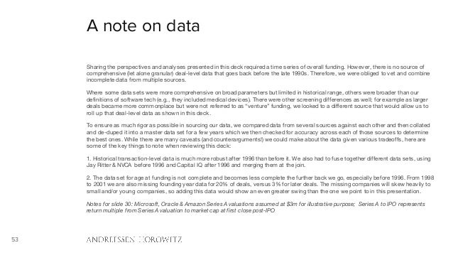 53 A note on data Sharing the perspectives and analyses presented in this deck required a time series of overall funding. ...