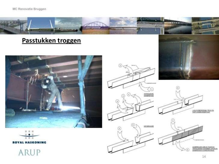 State Of The Art Staal Versterkingen Bij Bestaande Bruggen