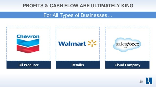 PROFITS & CASH FLOW ARE ULTIMATELY KING For All Types of Businesses… Oil Producer Retailer Cloud Company 20