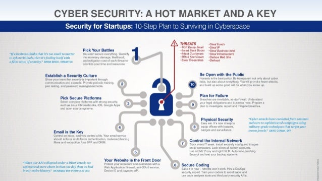 CYBER SECURITY: A HOT MARKET AND A KEY THREAT 37
