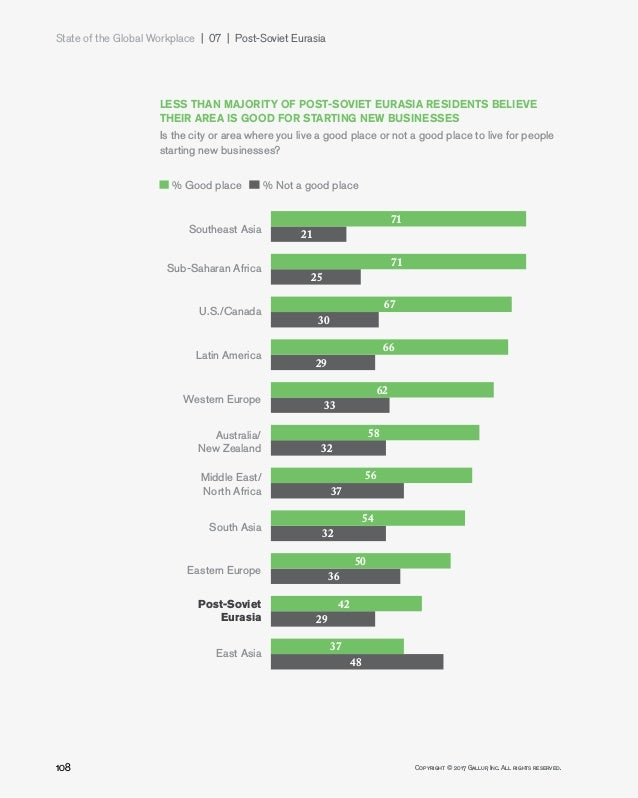 State of the Global Workplace - Gallup Report (2017)