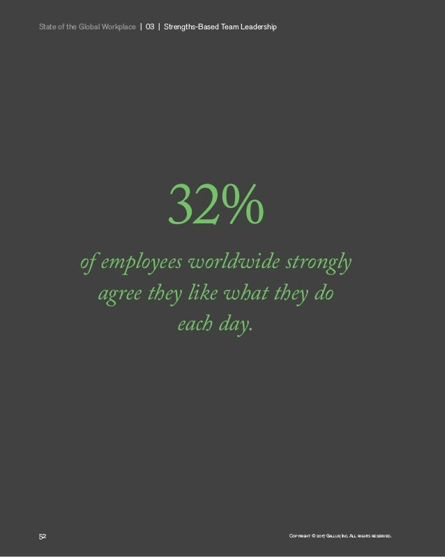 State of the Global Workplace 03 Strengths-Based Team Leadership 52 Copyright © 2017 Gallup, Inc. All rights reserved....