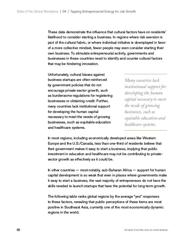 68 Copyright © 2017 Gallup, Inc. All rights reserved. State of the Global Workplace 04   Tapping Entrepreneurial Energ...