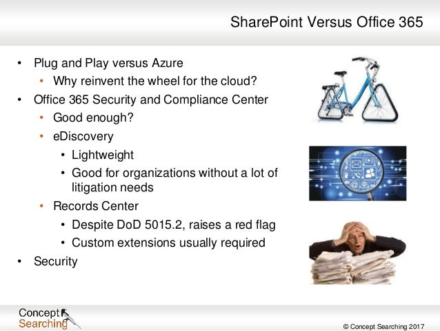 SharePoint and Office 365 State of the Market Survey Results Webinar