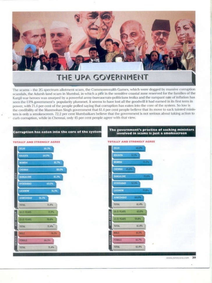 youth in India survey-State of the nation   by yuva-mars  Slide 2