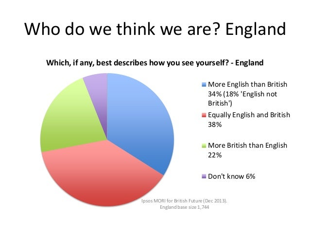 Who do we think we are? England Which, if any, best describes how you see yourself? - England More English than British 34...