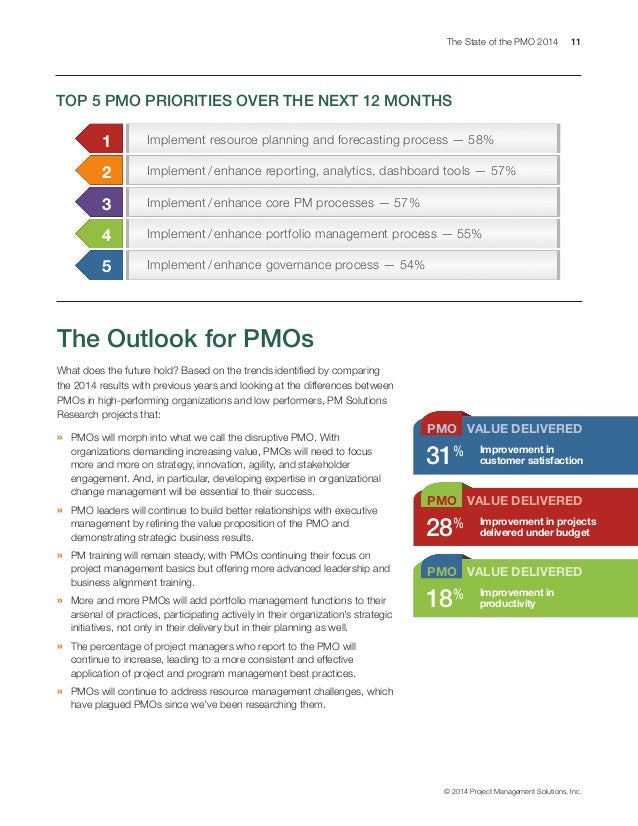 The State of the PMO 2014 11 © 2014 Project Management Solutions, Inc. 1 2 3 4 5 TOP 5 PMO PRIORITIES OVER THE NEXT 12 MON...