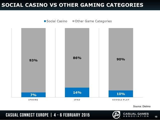 casino mobile online r