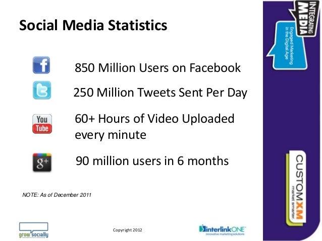 Social Media Statistics                  850 Million Users on Facebook                  250 Million Tweets Sent Per Day   ...