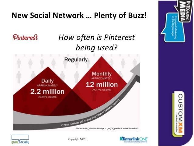 New Social Network … Plenty of Buzz!                 How often is Pinterest                     being used?               ...