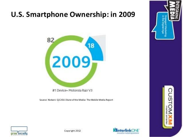 U.S. Smartphone Ownership: in 2009       Source: Nielsen: Q3 2011 State of the Media: The Mobile Media Report             ...