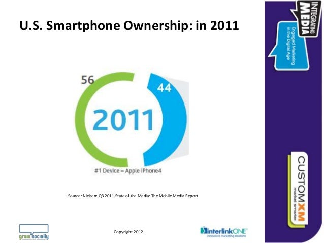U.S. Smartphone Ownership: in 2011       Source: Nielsen: Q3 2011 State of the Media: The Mobile Media Report             ...