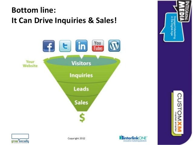 Bottom line:It Can Drive Inquiries & Sales!                                                                   Questions or...