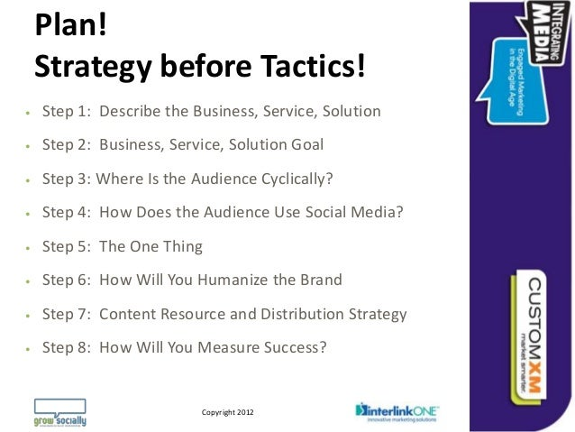 Plan!    Strategy before Tactics!   Step 1: Describe the Business, Service, Solution   Step 2: Business, Service, Soluti...
