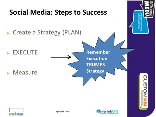 Social Media: Steps to Success►   Create a Strategy (PLAN)►   EXECUTE                                                     ...