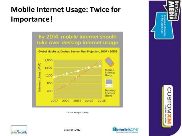 Mobile Internet Usage: Twice forImportance!                              Source: Morgan Stanley                           ...