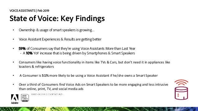 State of Voice Assistants 2019 Slide 2