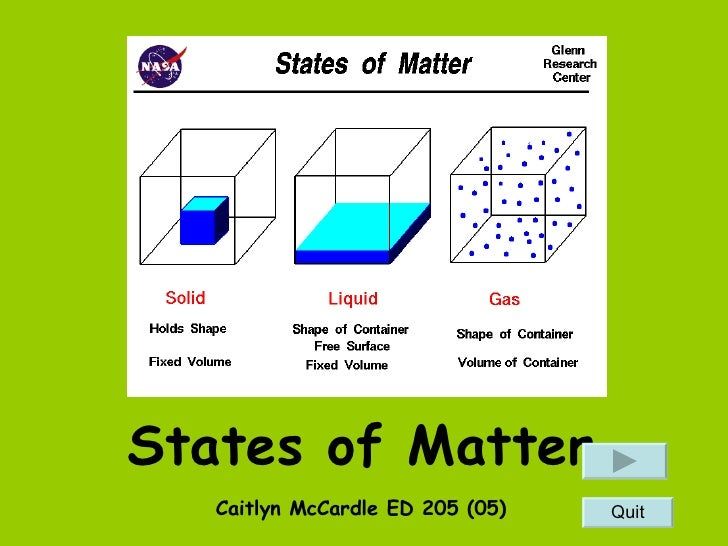 States of Matter Caitlyn McCardle ED 205 (05) Quit