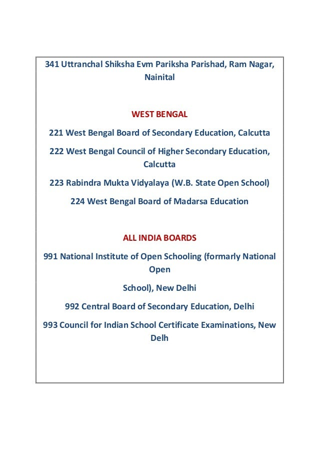List State Boards of Secondary & Senior Secondary Education