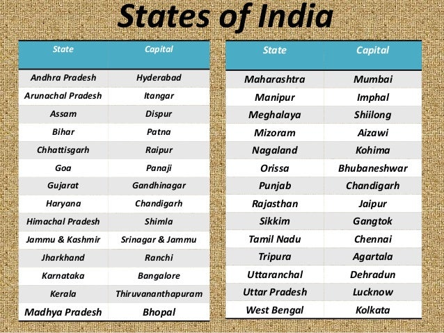 States of india on states and nicknames, states and capitals games, united states quiz, states and capitals jokes, states and capitals study guide, states and capitols, states and capitals pre-test, states and capitals answers, states and capitals study sheet, states and capitals learning, states and capitals print out, states and their capitals, states and capitals information, states and capitals 1-25, states and capitals flashcards, states and capitals cheat sheet, states and capitals list, states and capitals 26 50, states capitals and 50 activities, states and capitals workbook,