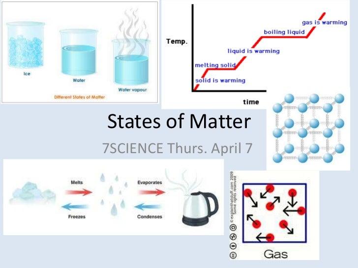 States of Matter<br />7SCIENCE Thurs. April 7<br />