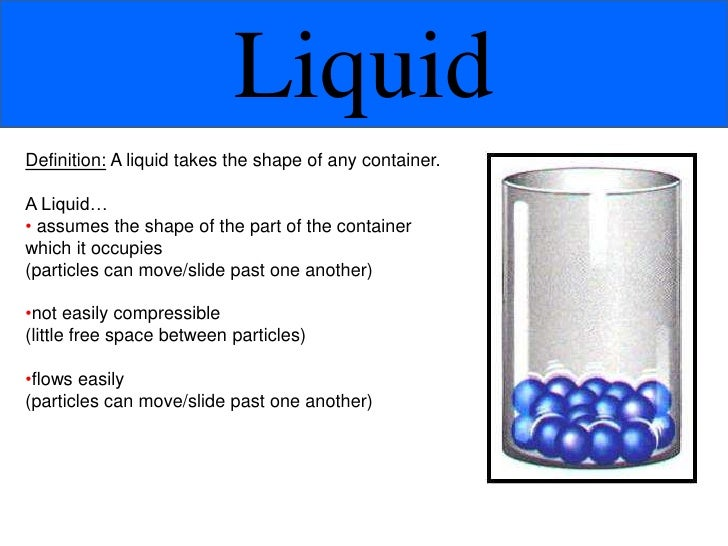 Liquid Matter Pictures States of matter
