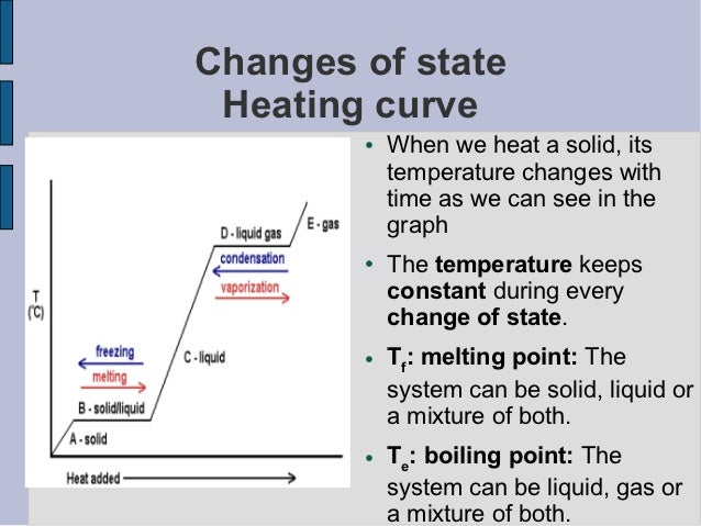 Changes In States Of Matter Diagram Electrical Work Wiring Diagram