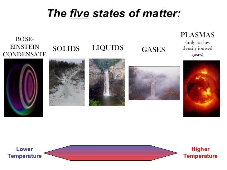 States of matter_def