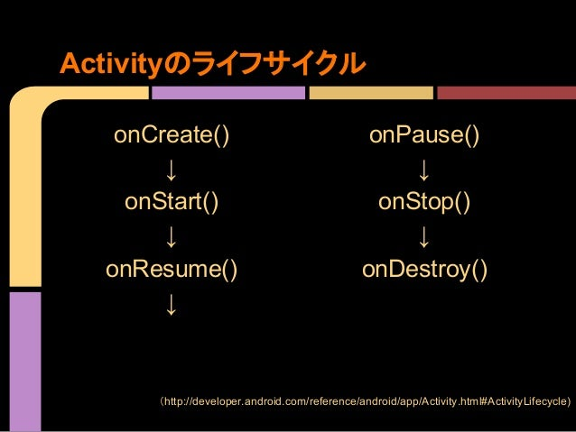 Activityのライフサイクル onCreate() ↓ onStart() ↓ onResume() ↓  onPause() ↓ onStop() ↓ onDestroy()  (http://developer.android.com/...
