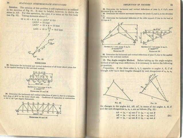 Análisis de estructuras