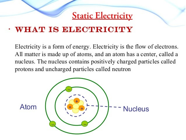 How Electricity Works Grade 6
