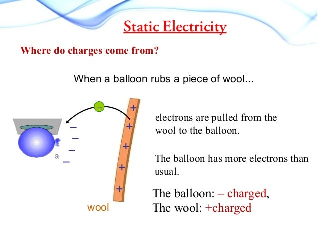 Static electricity – Static Electricity Worksheet