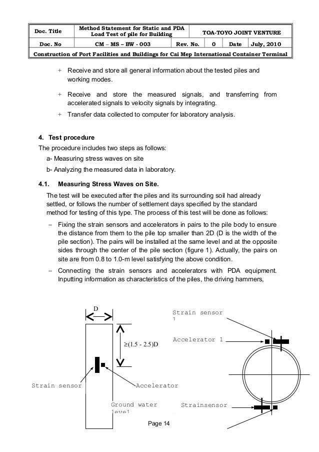 Static load test method statement cm ms bw 003 – Method Statement Template Doc