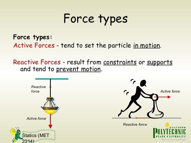 force diagram