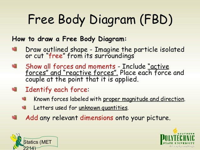 Statics free body diagram – Drawing Free Body Diagrams Worksheet