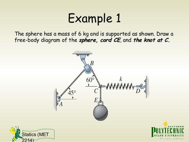 statics free body diagram rh slideshare net free body diagram examples and solutions free body diagram examples problem