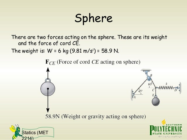 Statics (MET 2214) Sphere There are two forces acting on the sphere. These are its weight and the force of cord CE. The we...