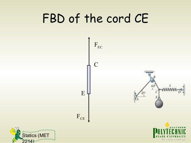 Statics (MET 2214) FBD of the cord CE FCE FEC C E