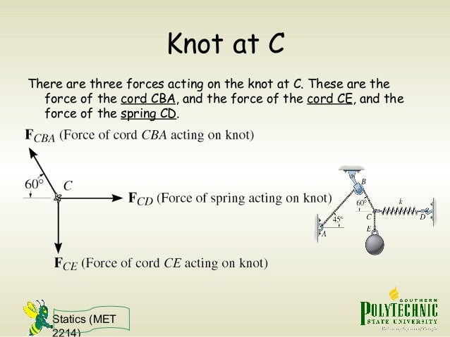 Statics (MET 2214) Knot at C There are three forces acting on the knot at C. These are the force of the cord CBA, and the ...