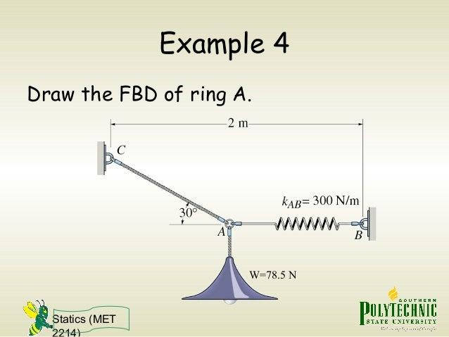 statics free body diagram rh slideshare net Statics Problem Examples Engineering Statics Example Problems
