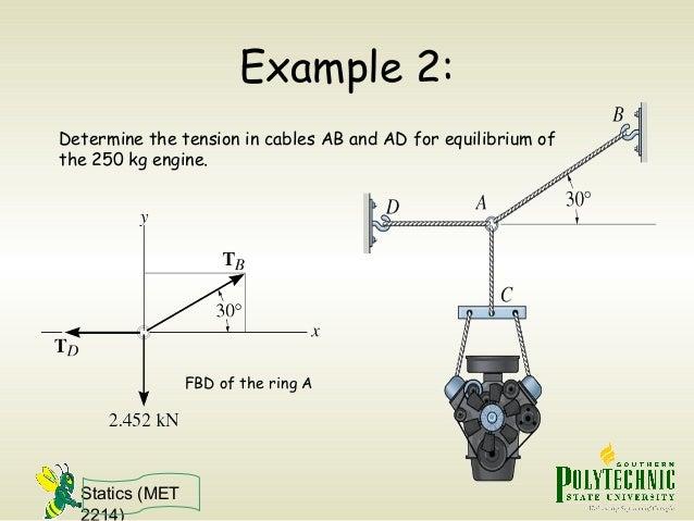 statics free body diagram rh slideshare net example problem of free-body diagram Simple Examples of Diagrams