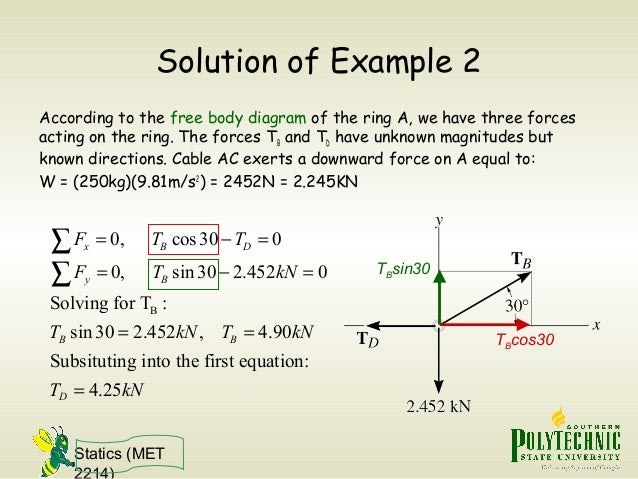 how to solve free body diagrams wire data schema u2022 rh frana co Free Body Diagram Examples Physics Free Body Diagram